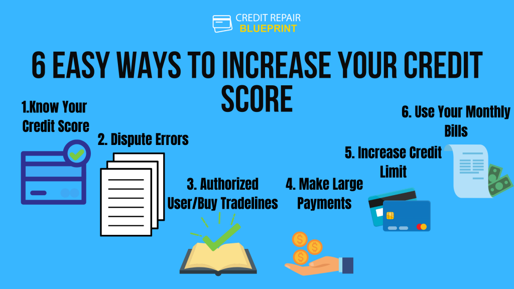6 Easy Ways To Increase Your Credit Score