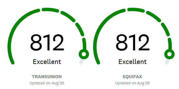credit  karma scores